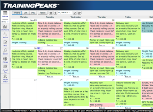 TrainingPeaks Review
